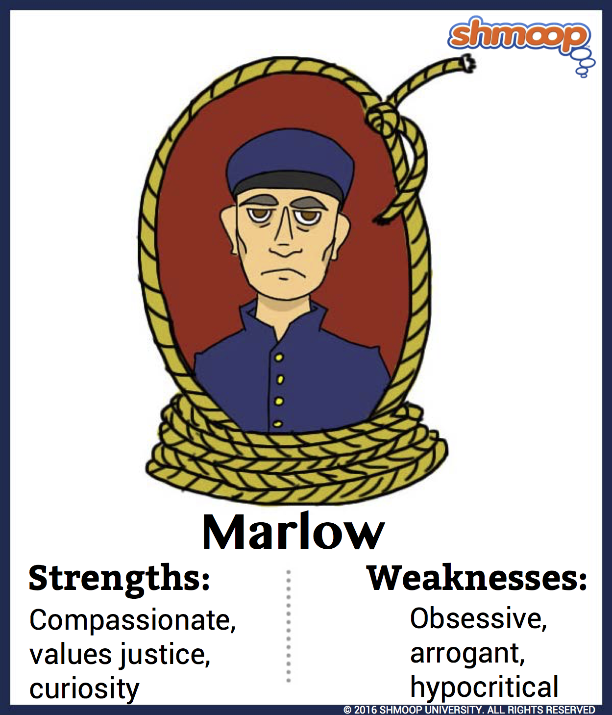 character analysis of charlie marlow in heart of darkness by joseph conrad Joseph conrad  charlie marlow: he is one of the main dudes of the book   the author (conrad) really doesn't describe what darkness means in this book.