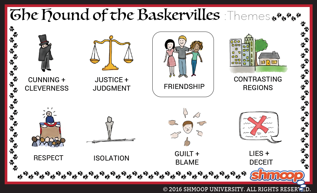 the hound of the baskervilles theme of friendship click the themes infographic to