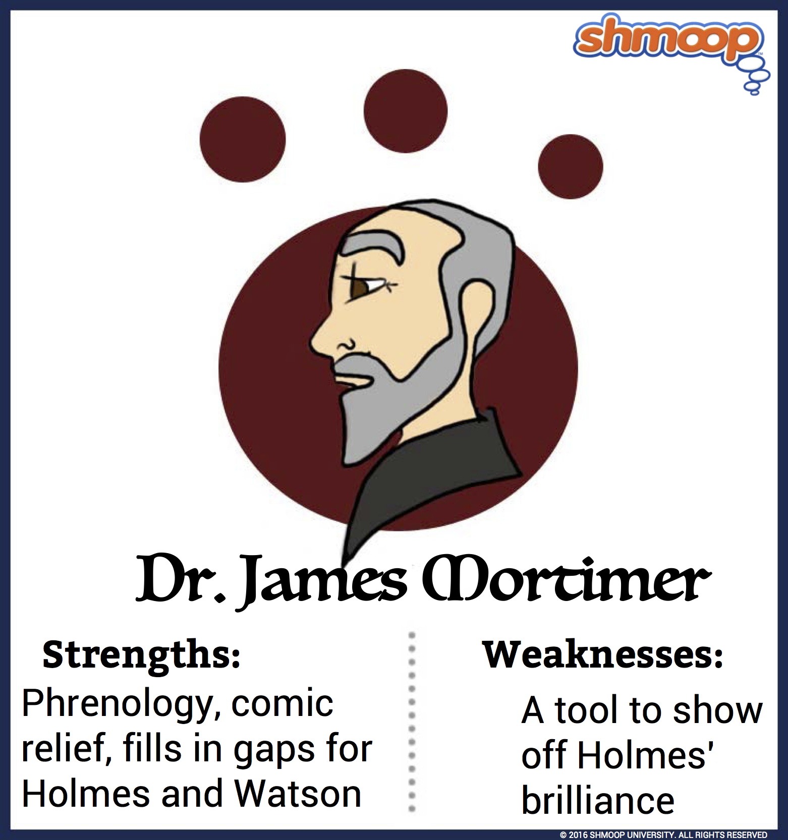doctor james mortimer in the hound of the baskervilles click the character infographic to