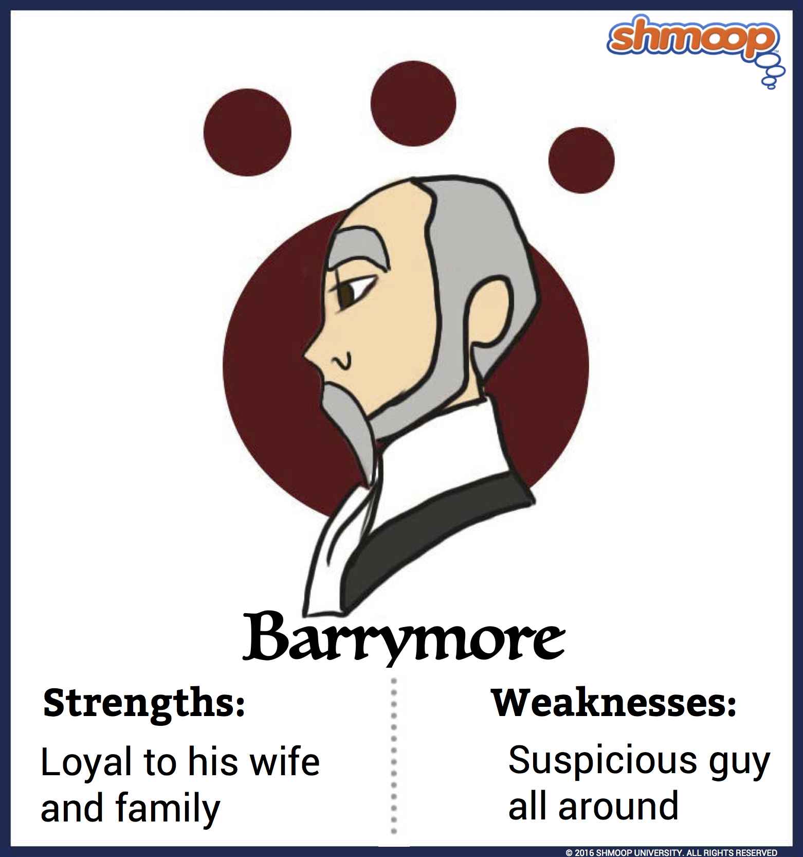 mr barrymore in the hound of the baskervilles  click the character infographic to