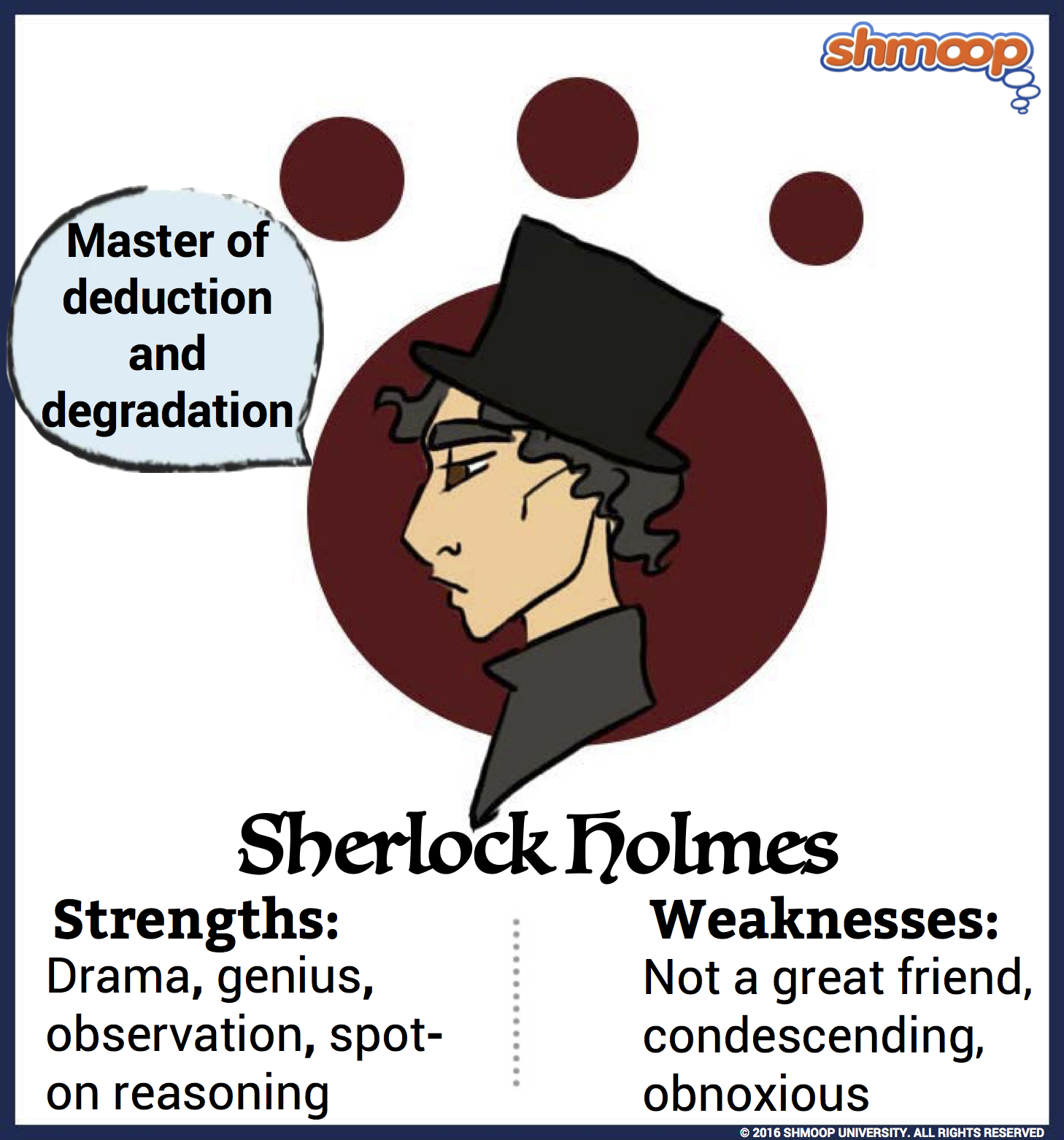 sherlock holmes in the hound of the baskervilles character analysis