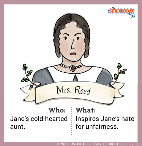 an analysis of the character of blanche ingram in the novel jane eyre by bronte Charlotte bronte, jane eyre  initially, jane thinks that rochester will take  blanche ingrams hand in marriage  in the end of the novel, jane returns to  rochester and marries him after his  (analysis: gentrys view of governesses)   were supposed to play through ingram, bronte employs indirect feminism.