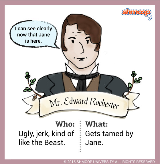 an analysis of the characters of st john and mr rochester Everything you ever wanted to know about mr edward rochester in jane eyre,  written by  character analysis (click the character infographic to download.
