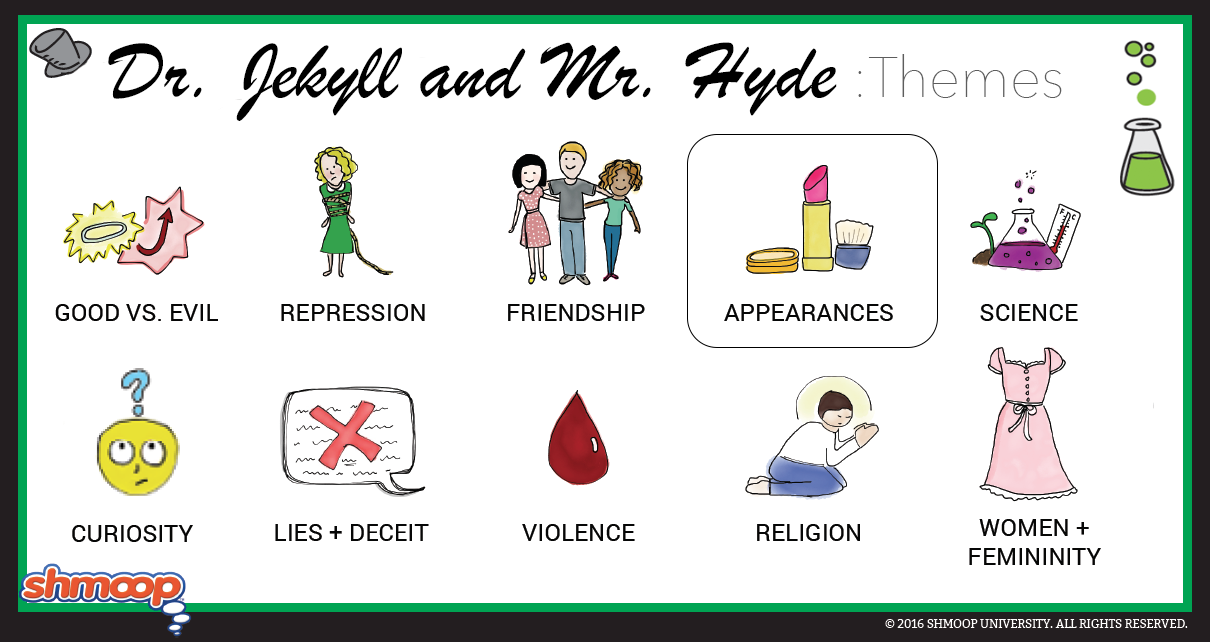 an analysis of society in the novel dr jekyll and mr hyde by robert stevenson A summary of themes in robert louis stevenson's dr jekyll and mr hyde learn exactly what happened in this chapter, scene, or section of dr jekyll and mr hyde and what it means.
