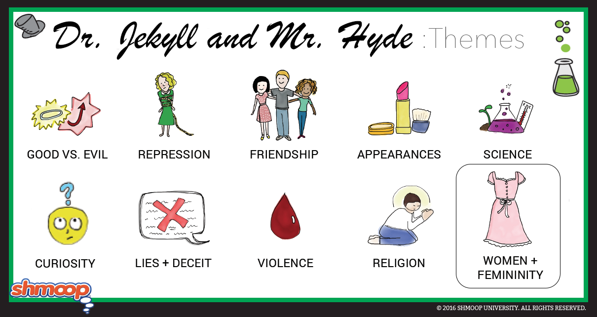 strange case of dr jekyll and mr hyde theme of women and femininity