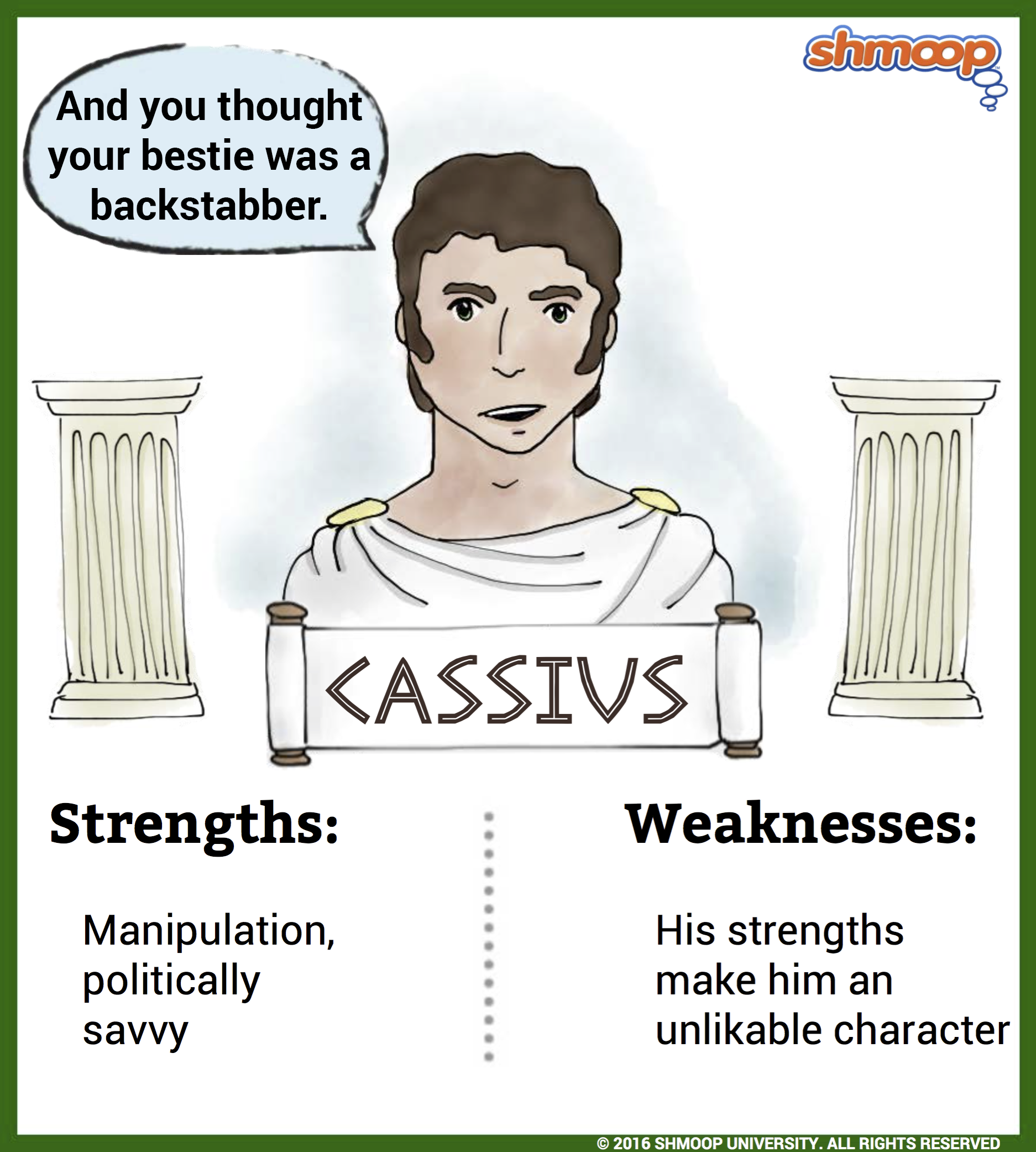 cassius in julius caesar click the character infographic to
