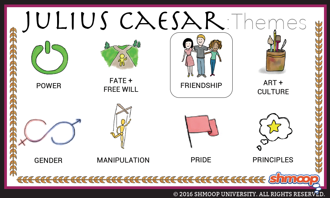 an analysis of the power and betrayal in julius caesar by william shakespeare Julius caesar found this lesson out the hard way—to the tune of 33 stab wounds and a betrayal so scandalous, we're still talking about it two thousand years later julius caesar is a tragedy by william shakespeare , written sometime around 1599.