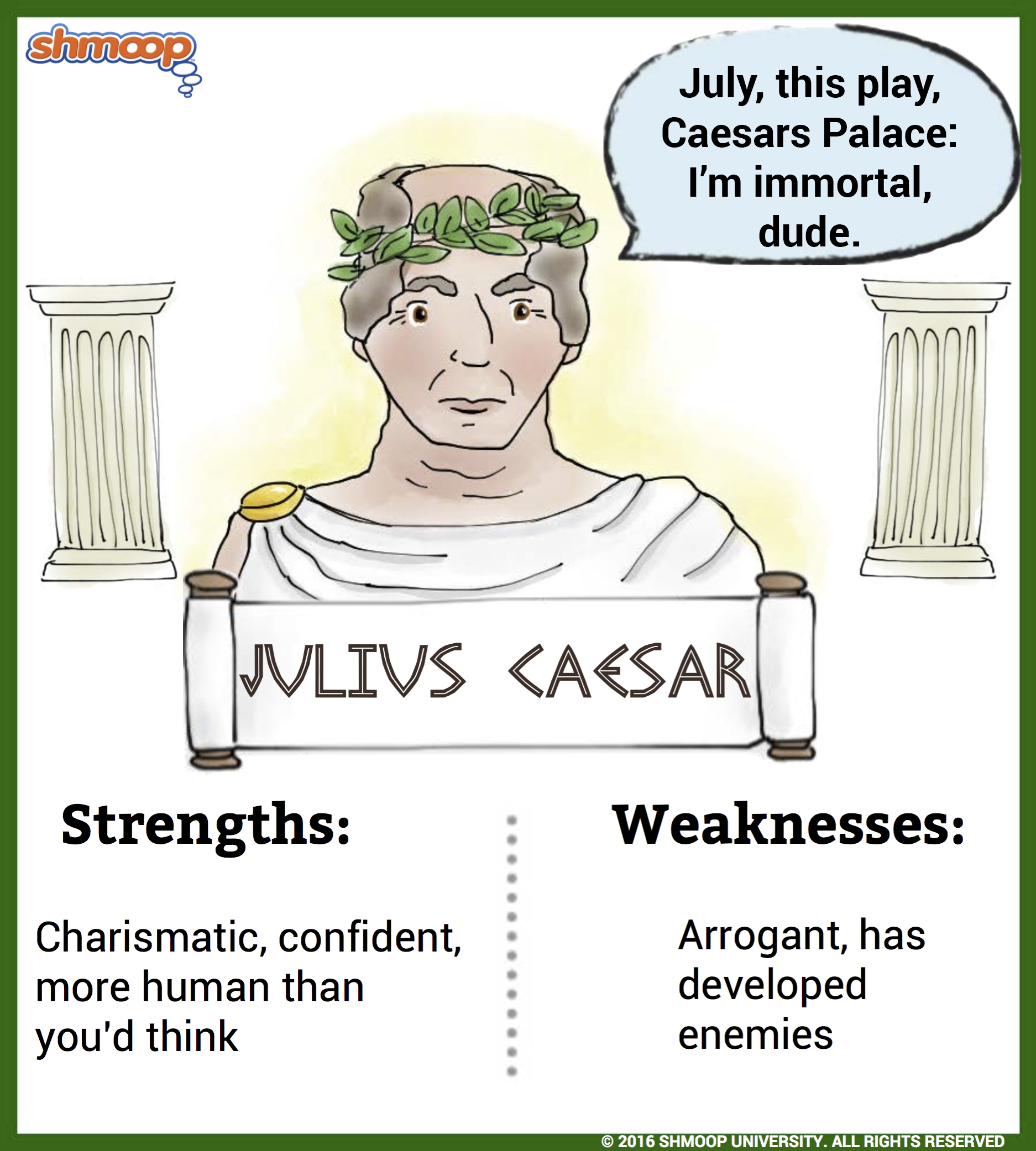 julius caeser essay Included: julius caesar essay content preview text: william shakespeare's magnus opus, the tragedy of julius caesar, has been taught in american high school classrooms for over 100 years.