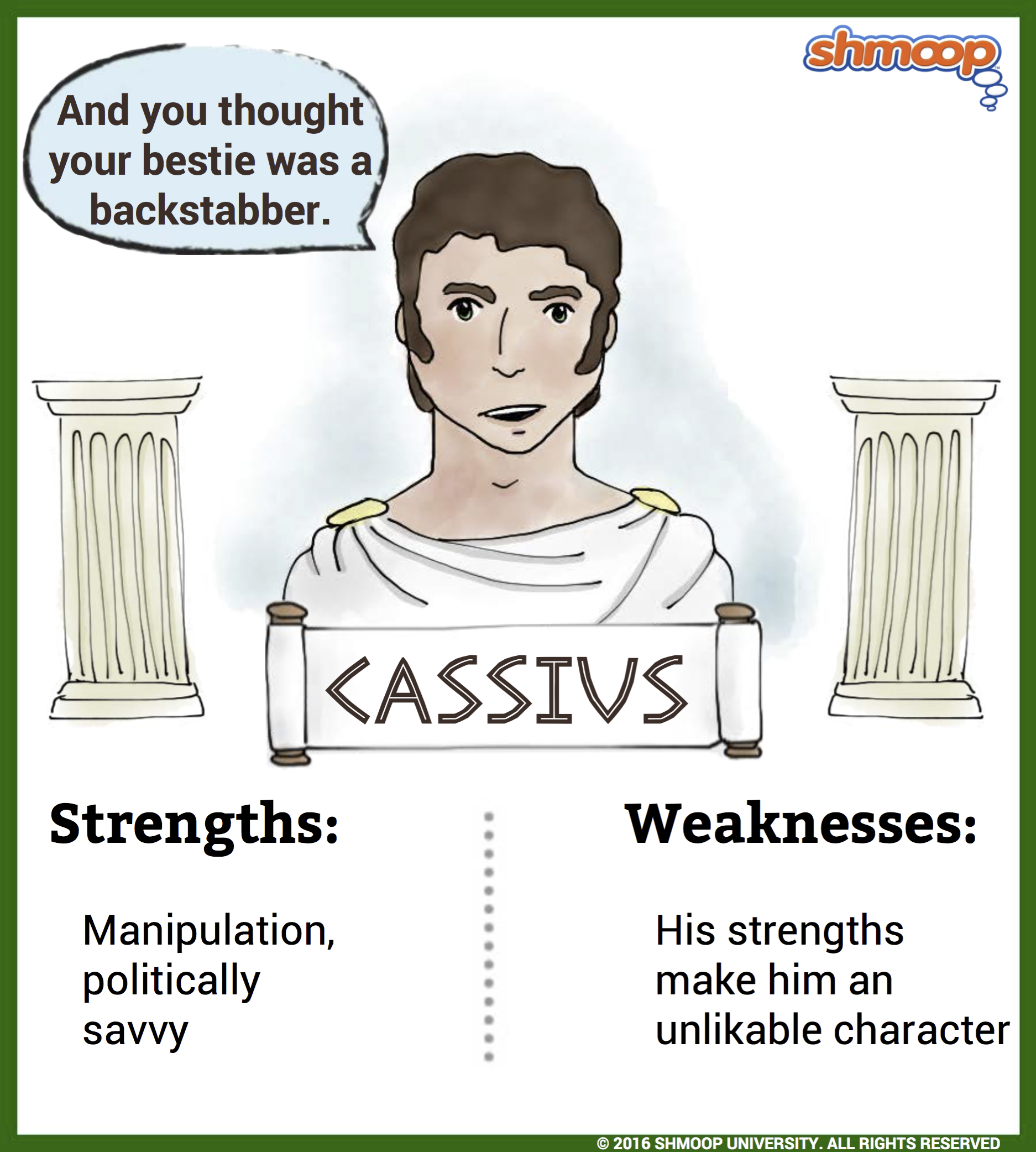 an analysis of superstition in julius caesar by william shakespeare Start studying gre subject test: literature in english notes , anthony v a literary analysis of superstition in macbeth by william shakespeare psychosomatick klinika.