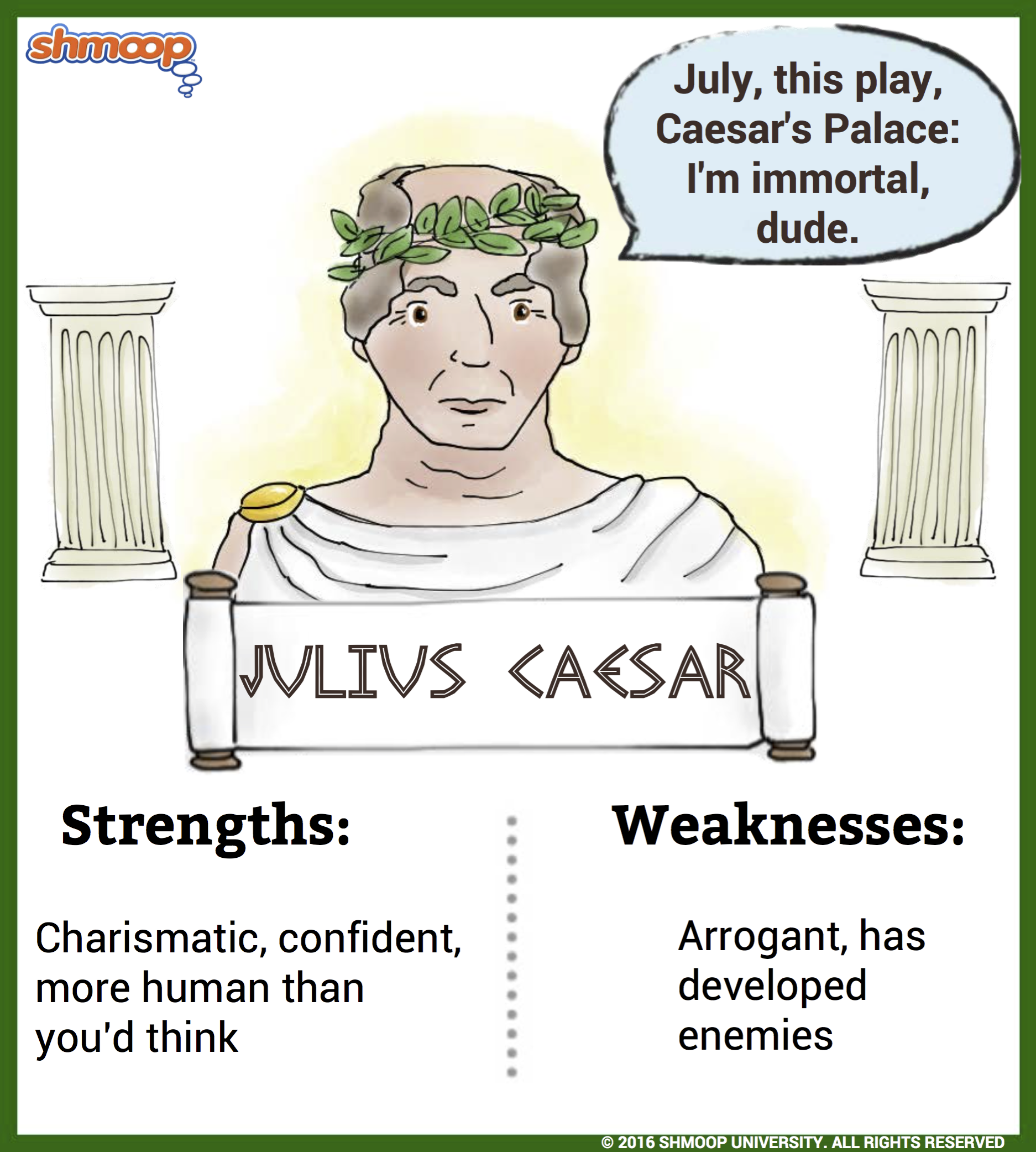 an assessment of the character of brutus in the play julius caesar by william shakespeare Brutus' character is made even more complex by his unconscious hypocrisy he has conflicting attitudes toward the conspiracy, but he becomes more favorable following his becoming a member of the plot against caesar.