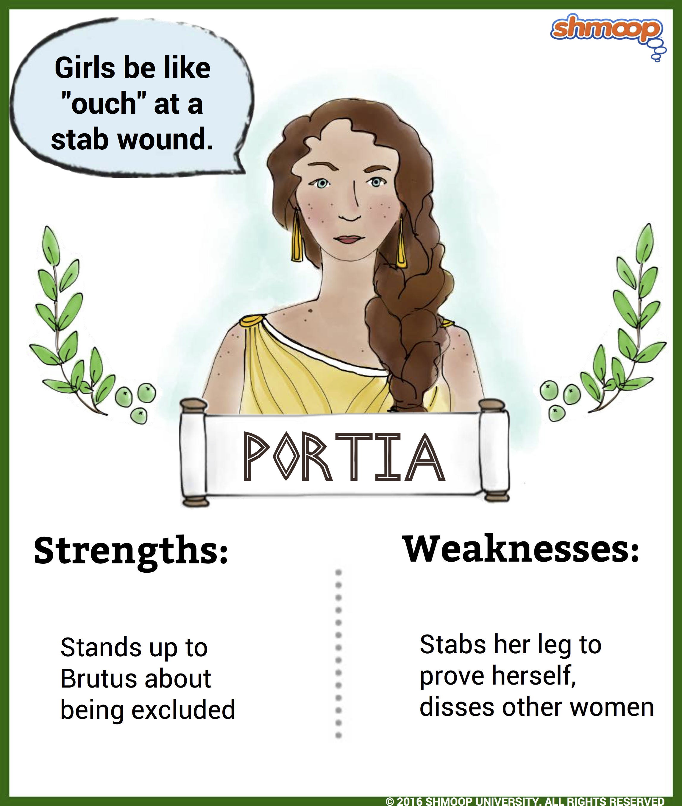 portia in julius caesar click the character infographic to