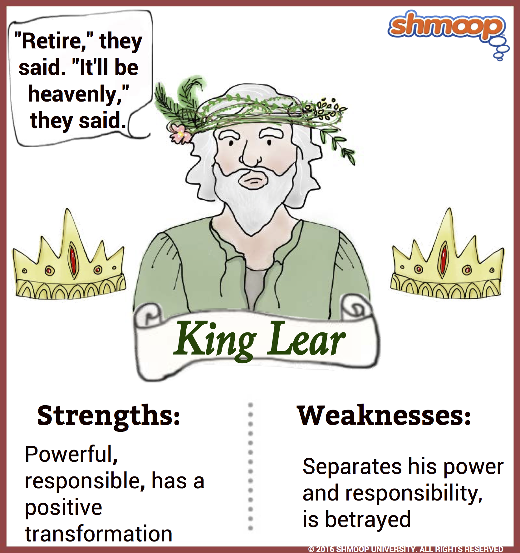vision in king lear King lear is able to see that while he was in power he didn't do enough for the poor lear has learned the true nature of the world and attains vision to the truth.