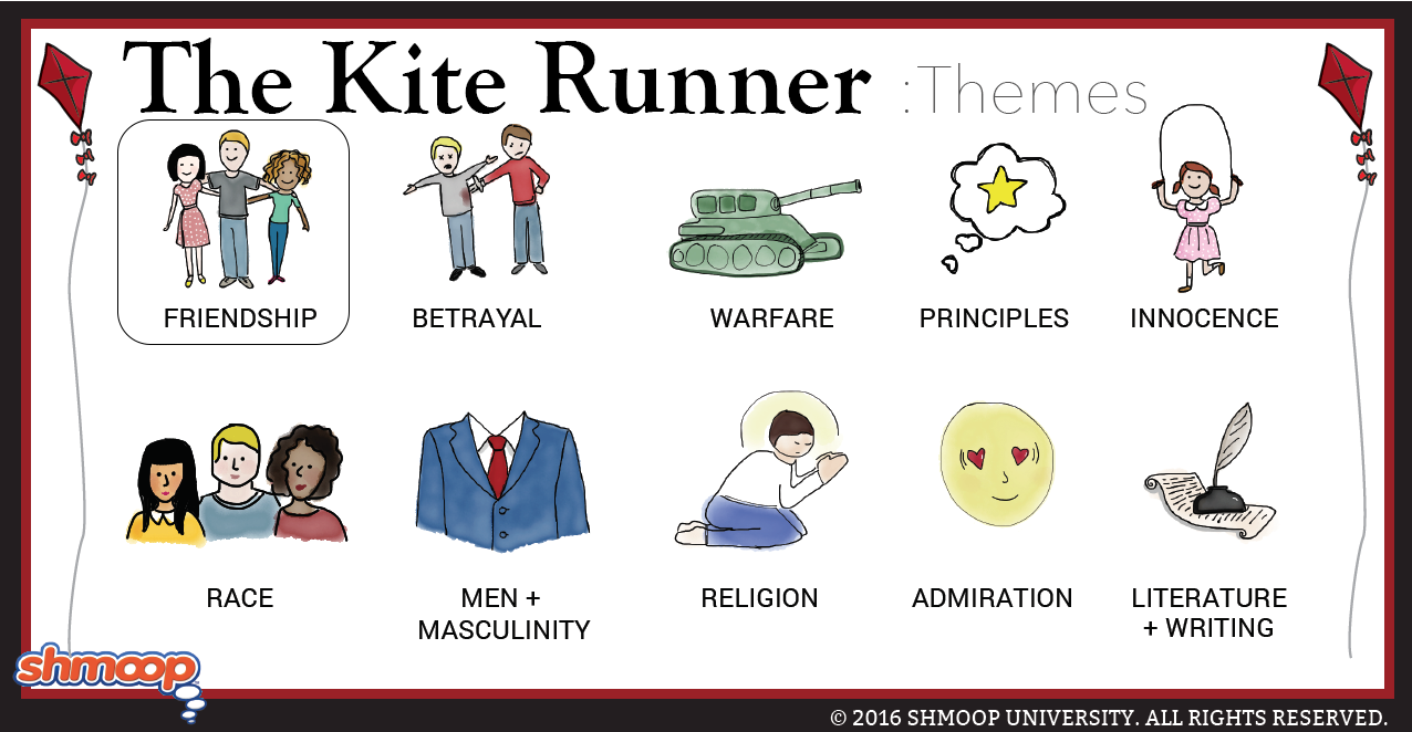 sparknotes of the kite runner the kite runner book review on emaze  the kite runner theme of friendship
