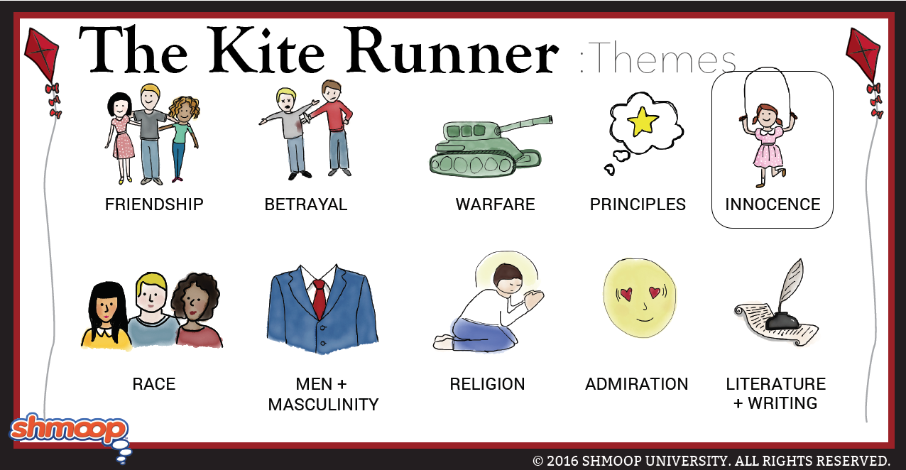 the kite runner theme of innocence click the themes infographic to download