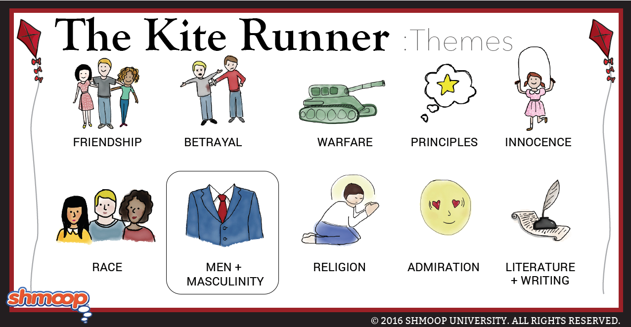 the kite runner theme of men and masculinity