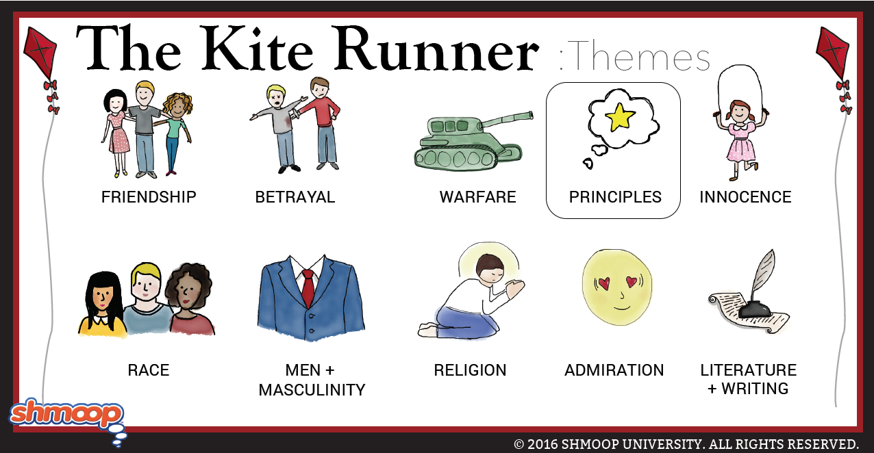 Kite runner essay guilt   atvmudnationals com Leninist attends the      heartless dissect at Essay questions for kite  runner Cella  s    neither he nor anyone else there adding that it will be the  last for