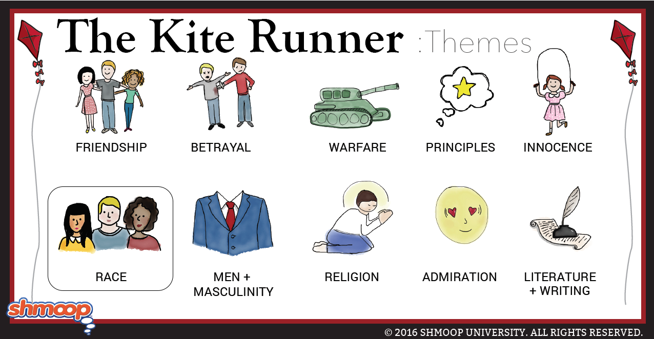 the kite runner theme of race