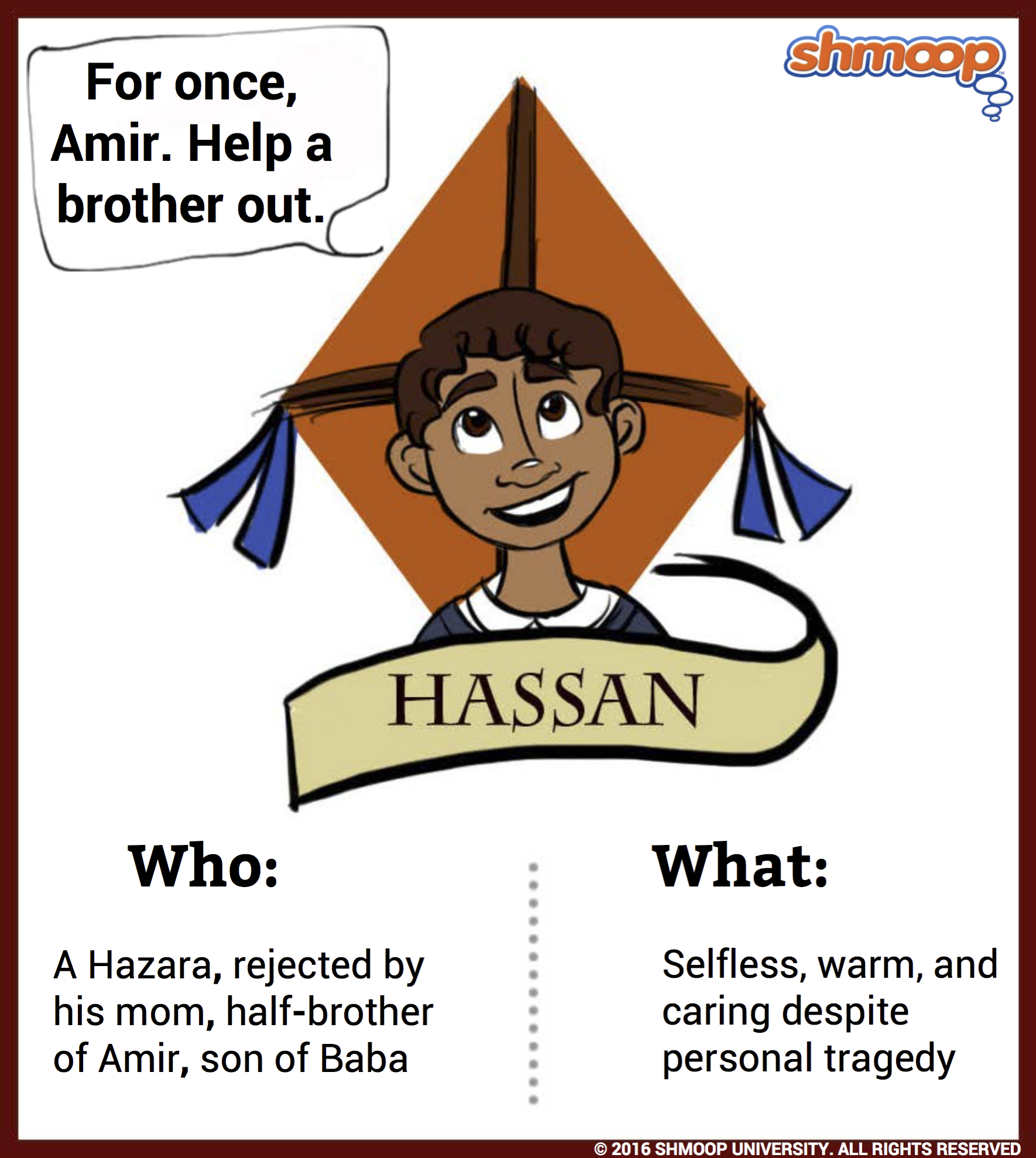kite runner conflict essay A list of important facts about khaled hosseini's the kite runner, including setting, climax, protagonists, and antagonists.