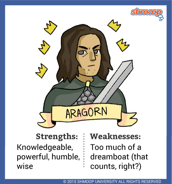 Aragorn Strider In The Fellowship Of The Ring
