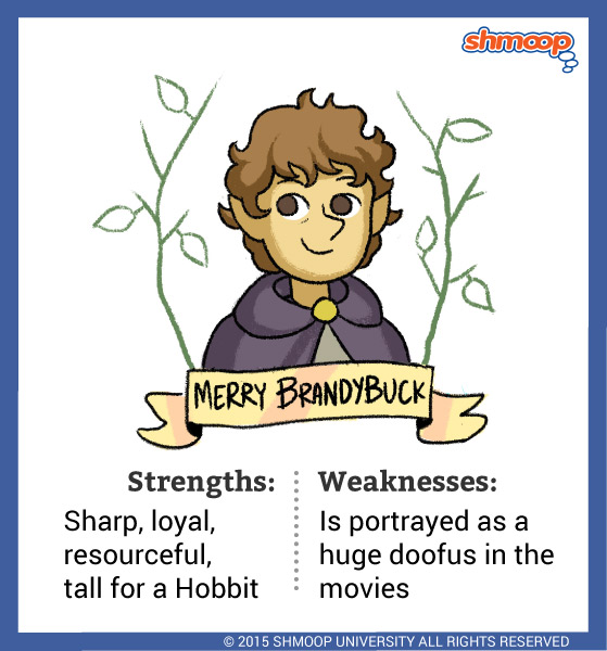 an analysis of the character bilbo baggins in hobbit by j r r tolkien The baggins family were a remarkable and rich hobbit  a notable example was bilbo baggins who set out on the quest for  ↑ jrr tolkien, the lord.
