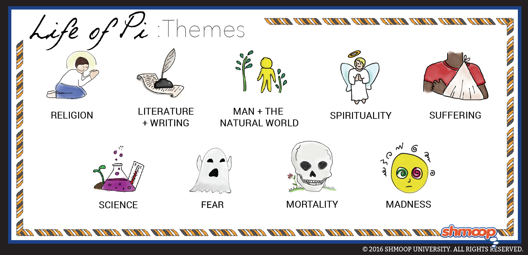 Themes in life of pi chart for Life of pi characterization