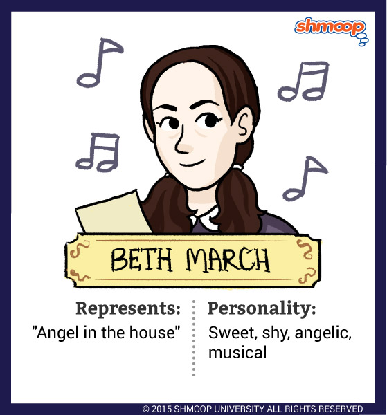Beth March In Little Women Chart