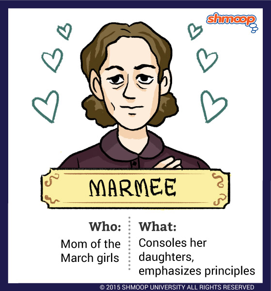Marmee Mrs March In Little Women Chart