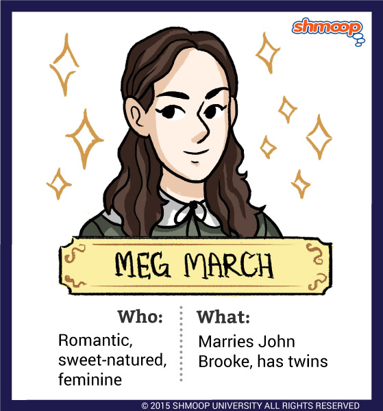 Meg March In Little Women Chart