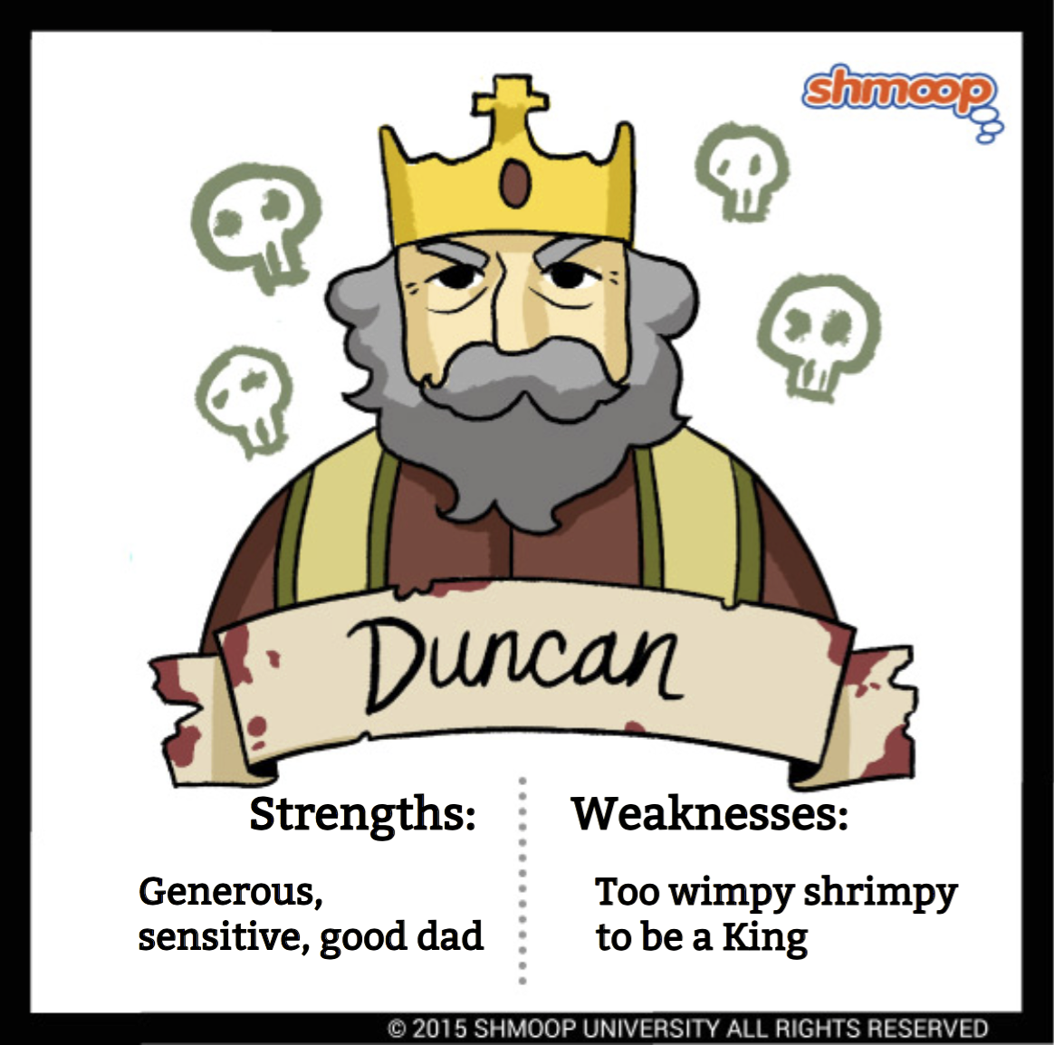 duncan in macbeth character analysis