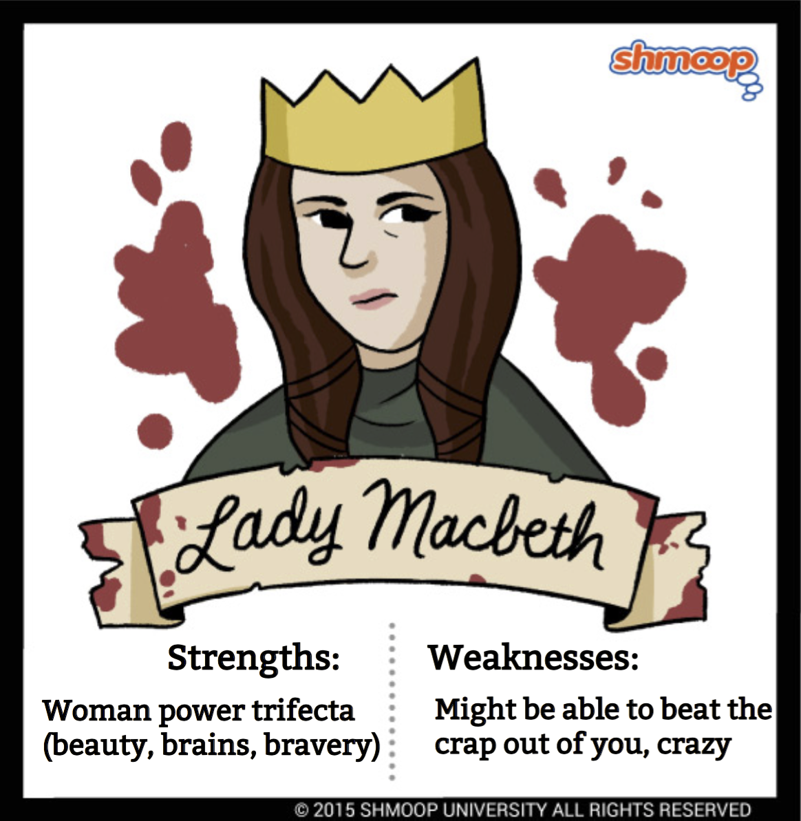 an analysis of lady macbeth character in macbeth by william shakespeare Welcome to the teacher resource guide for macbeth, shakespeare's classic  tragedy about one  thane macduff, lady macbeth faints and macbeth kills   give them the synopsis from pages 6 and 7 and assign each group to an act ( since.