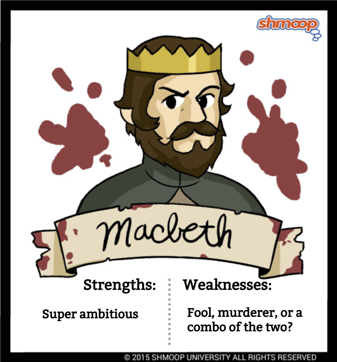 what does shakespeares macbeth have to say about kingship essay In macbeth a change of fortune is shown when the witches say, thou but for the most part, the witches in macbeth speak entirely in rhyme also, when shakespeare does use rhyme usually emphasizes something the quote shows how the bad times with the tyrannical king macbeth are.