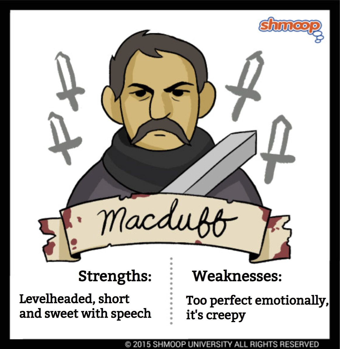 compare and contrast macbeth macduff and banquo