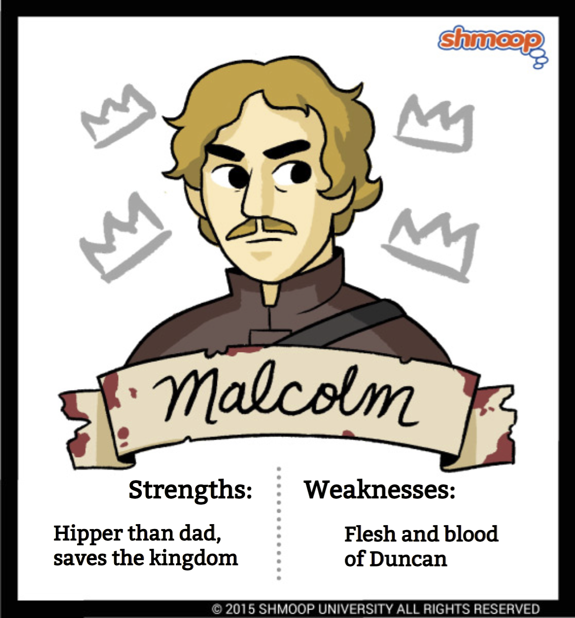 the honorable qualities of macbeths character Transcript of the deterioration of macbeth's character conclusion macbeth's decline into insanity is due to his unchecked ambition  macbeths corruption thesis.