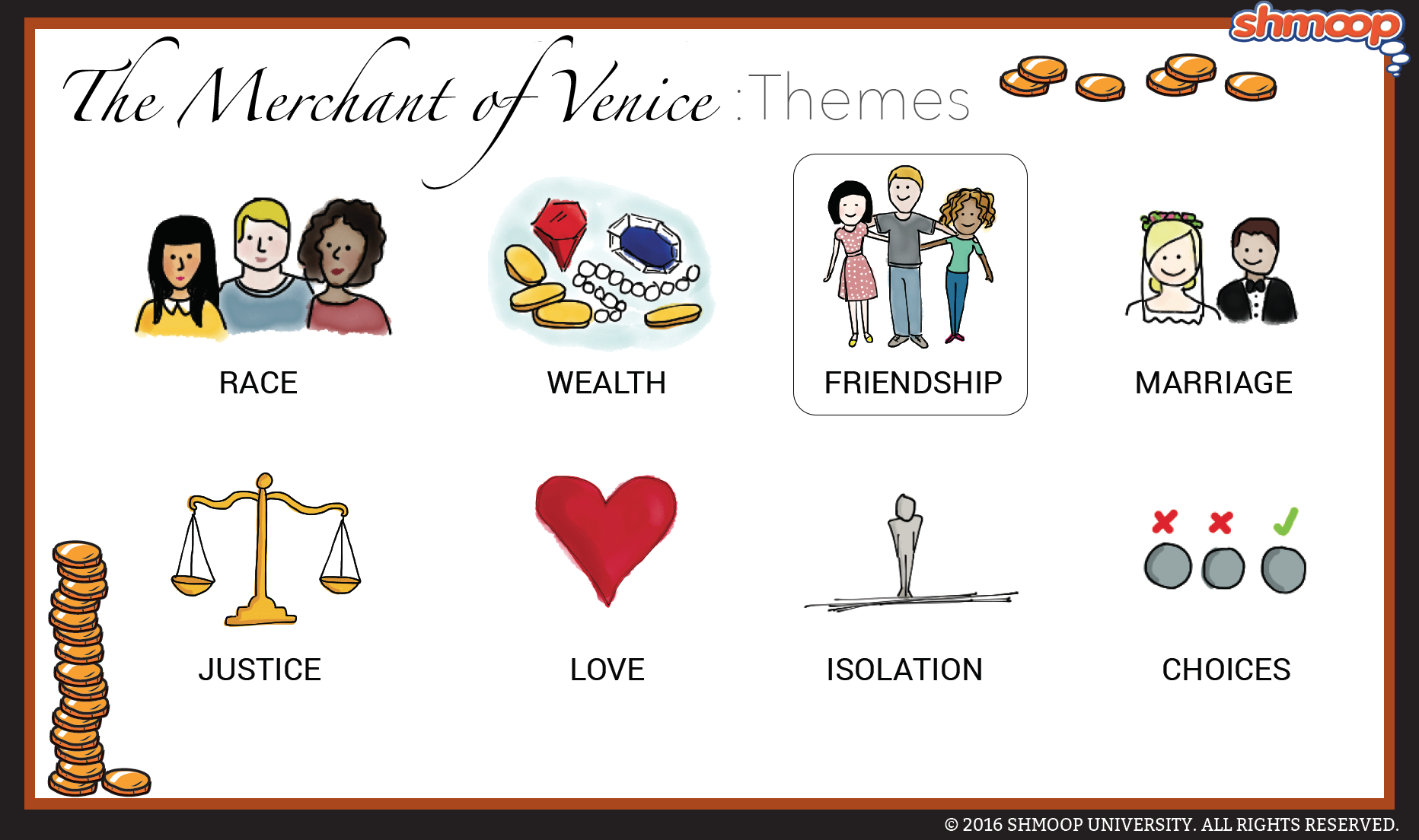 the merchant of venice theme of friendship  click the themes infographic to