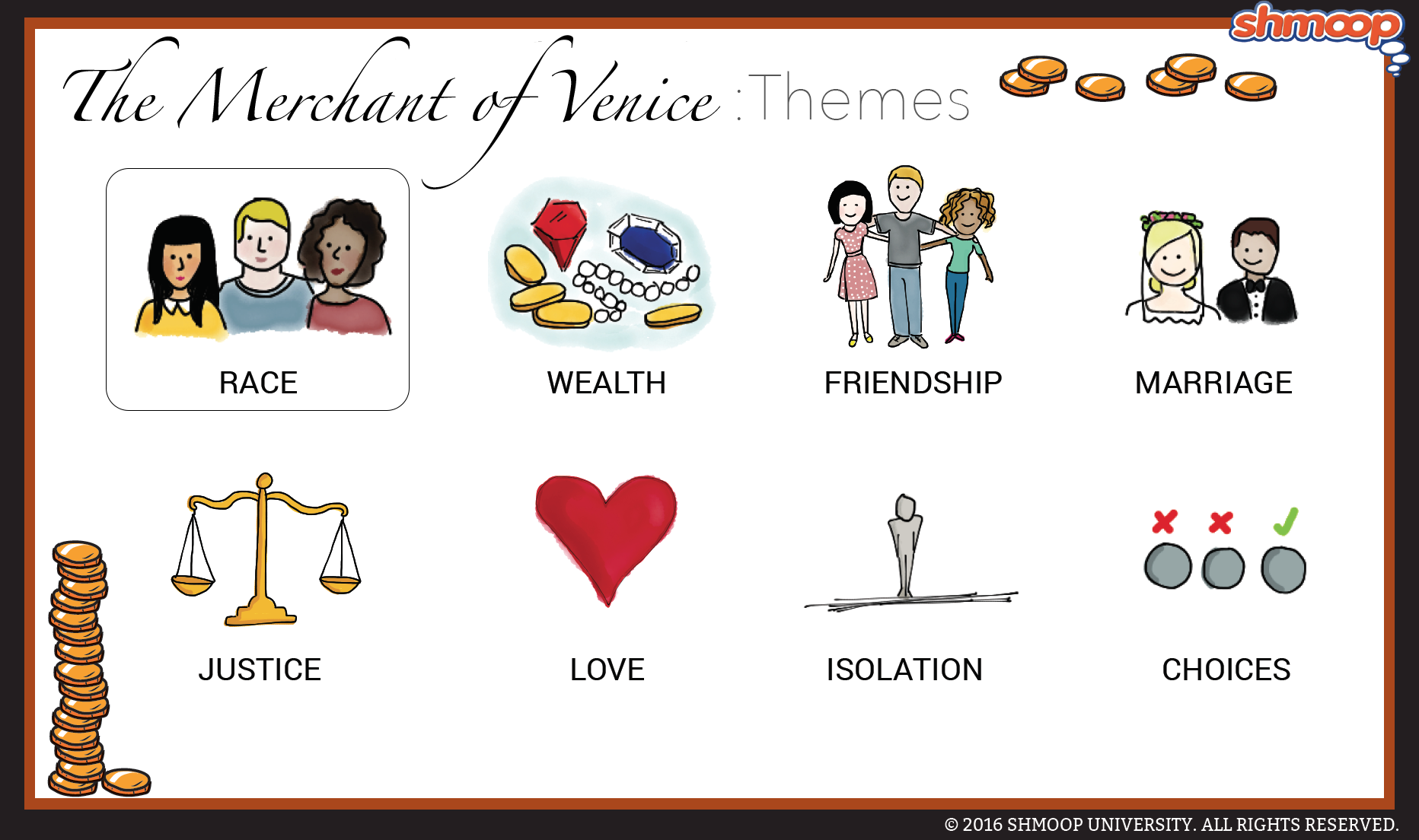 the merchant of venice theme of race  click the themes infographic to in the merchant of venice
