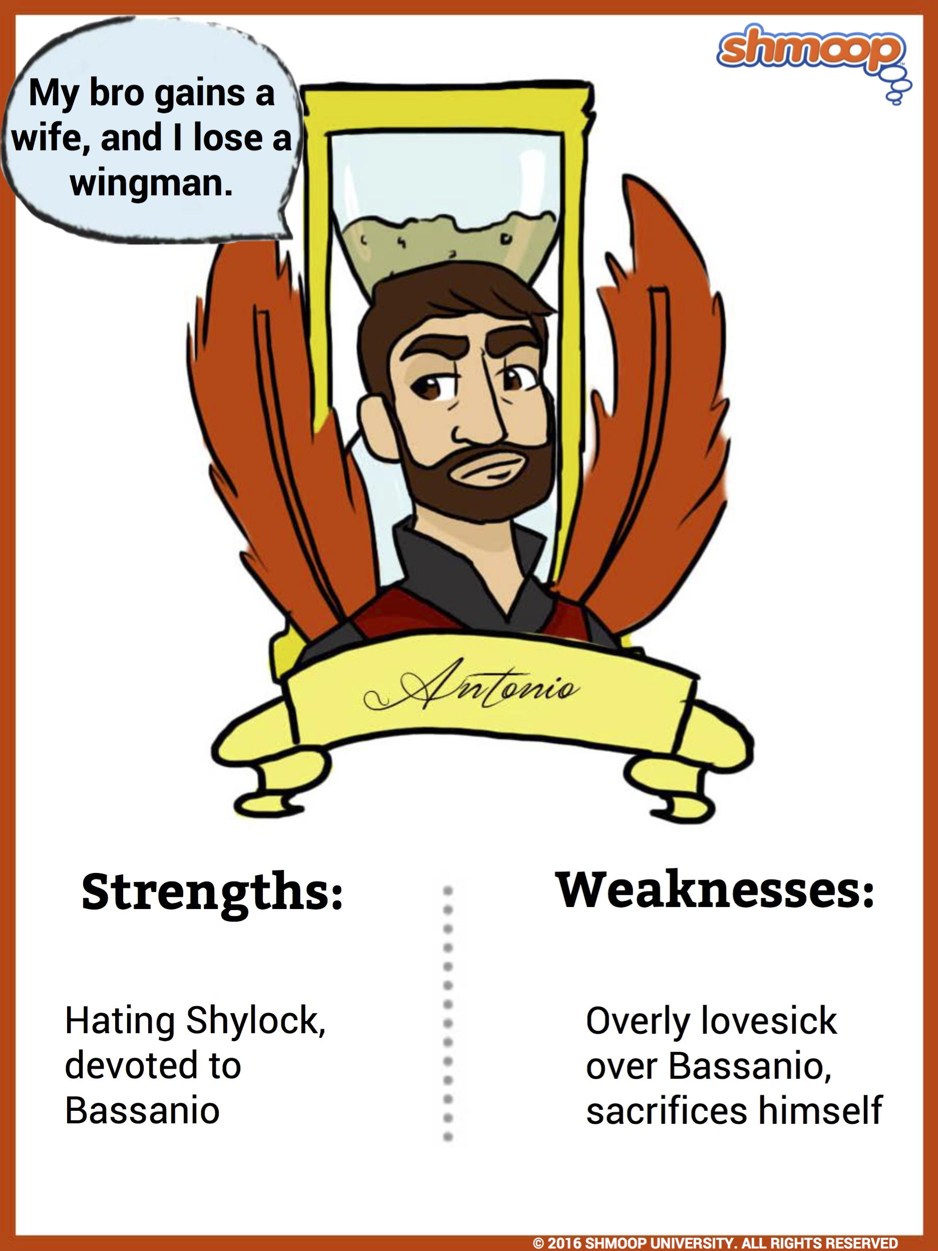 antonio in the merchant of venice click the character infographic to