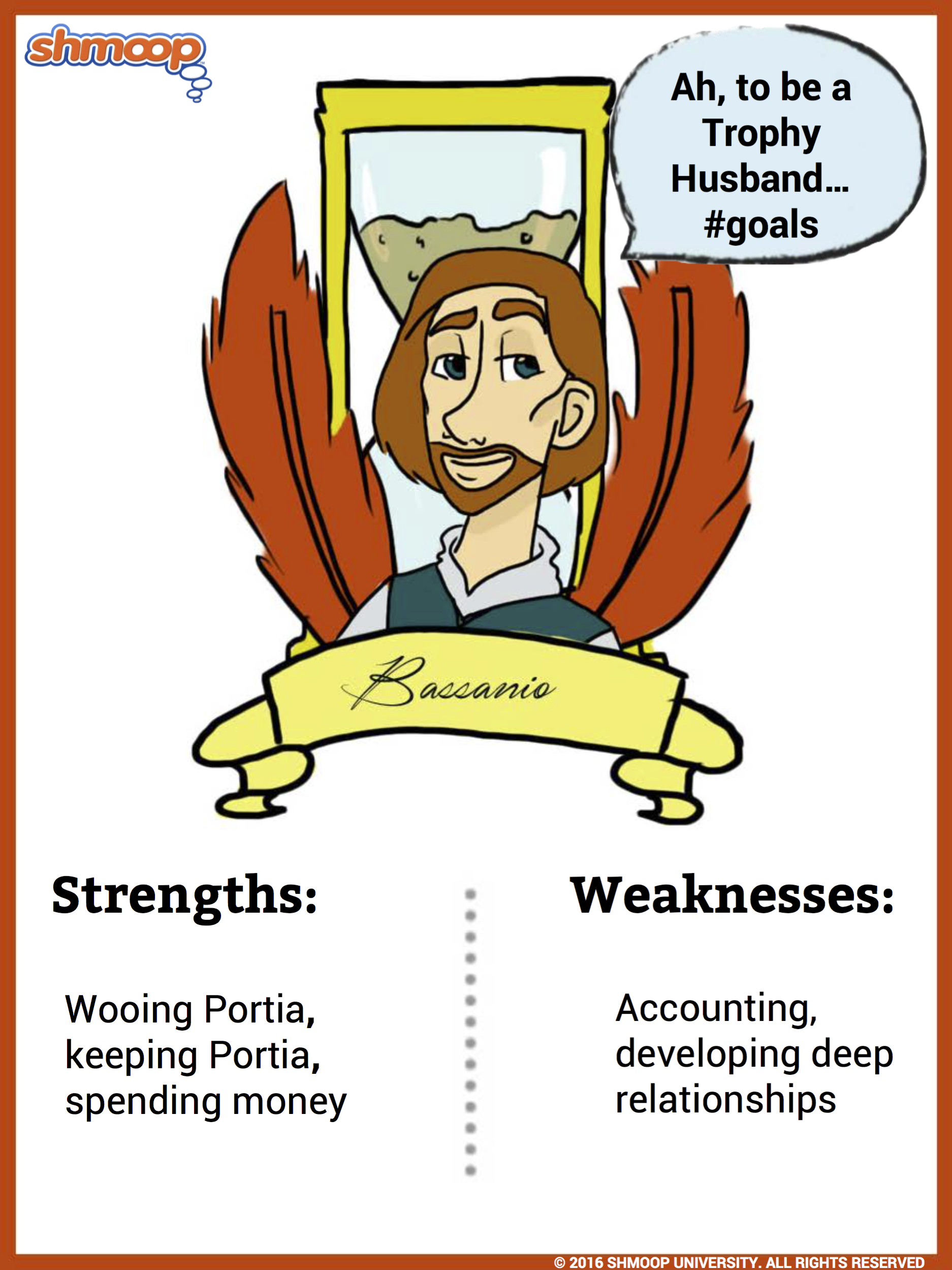 bassanio in the merchant of venice click the character infographic to