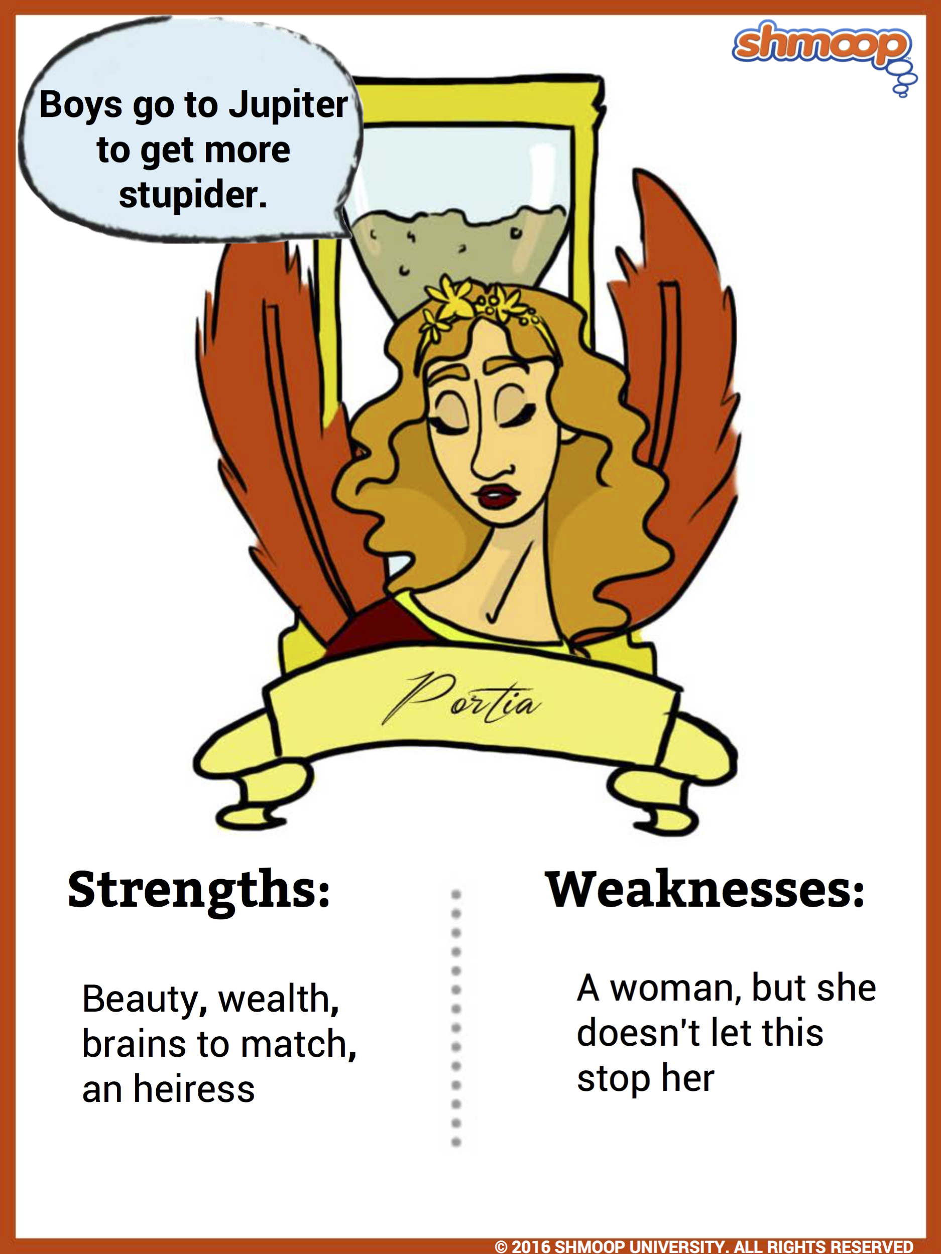 portia in the merchant of venice click the character infographic to