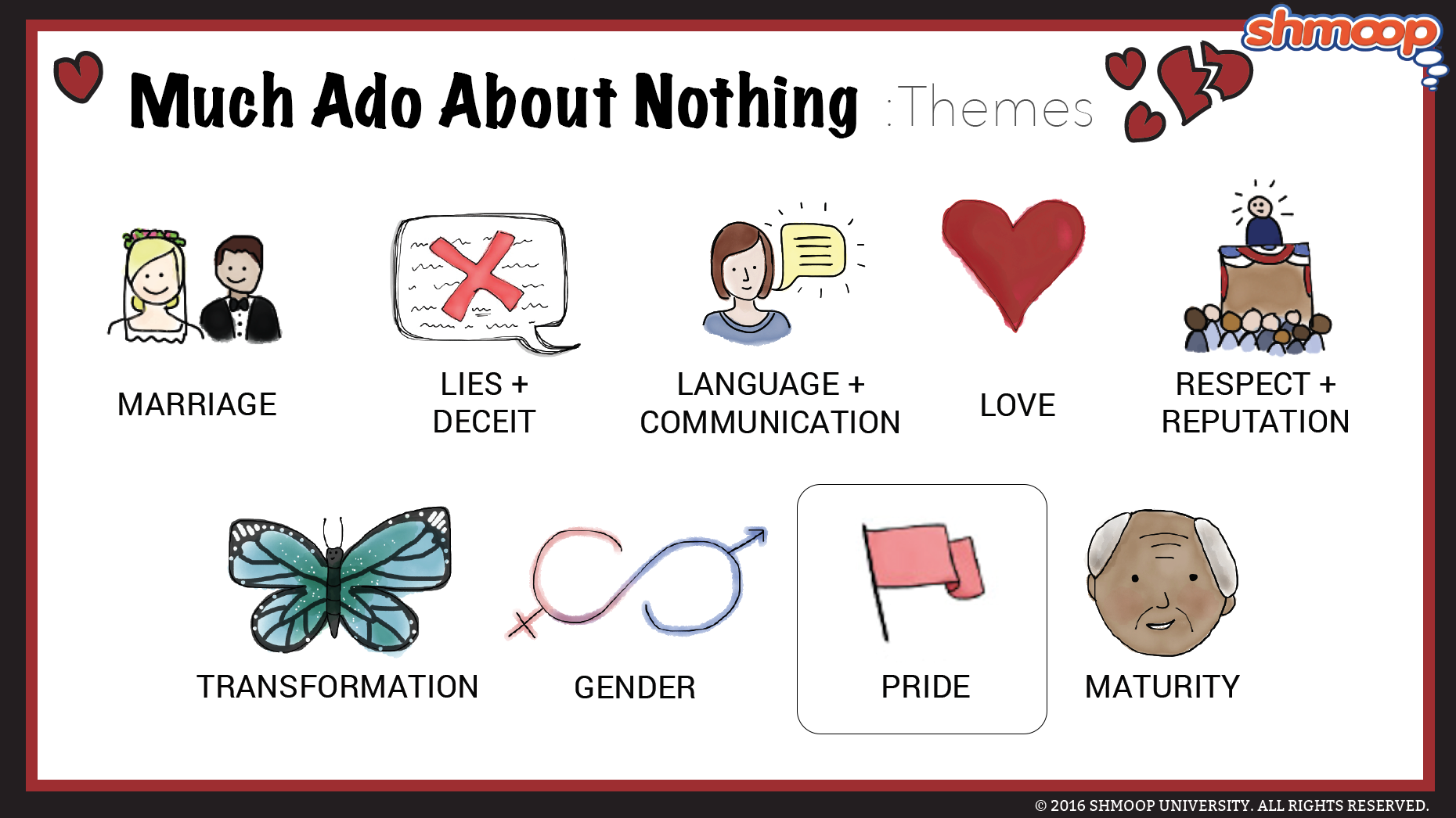 an analysis of the main themes in much ado about nothing a play by william shakespeare The one of the main themes of this play is deception, which claudio, as well as   the play much ado about nothing by william shakespeare consists of many.