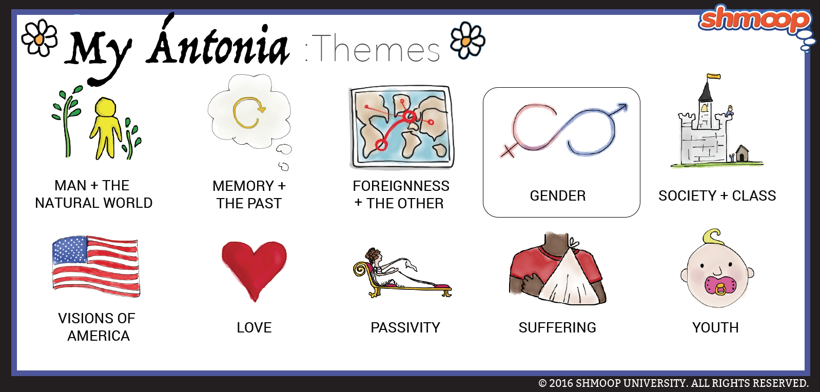 What are common themes in The Great Gatsby and My Antonia?
