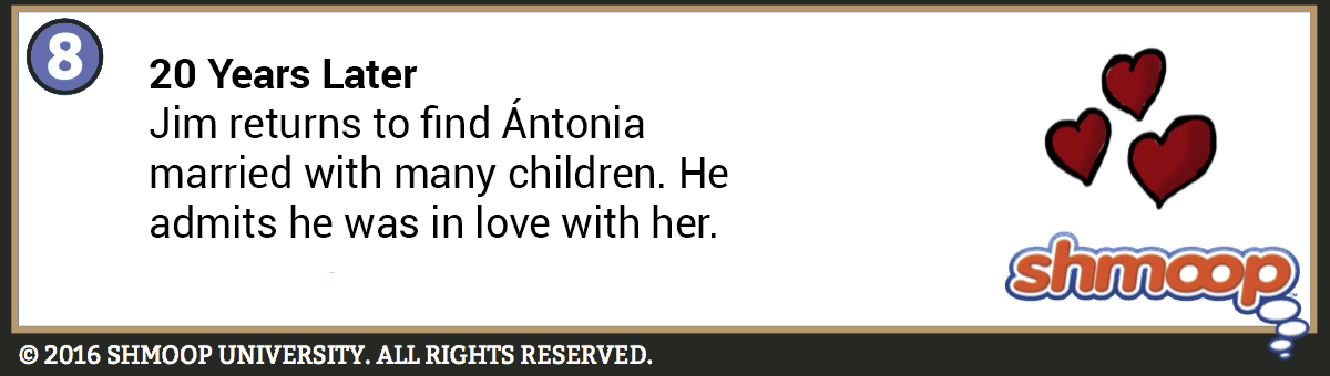 Antonia cather essay willa