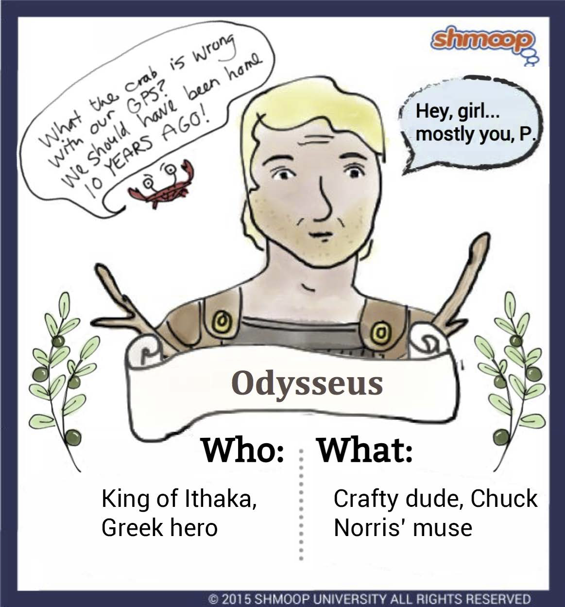 odysseus essay questions Exam: the odyssey, homer page 2 9 which question would be most useful in evaluating odysseus's strategy for escaping from polyphemus a how many of the greeks did polyphemus catch and devour.