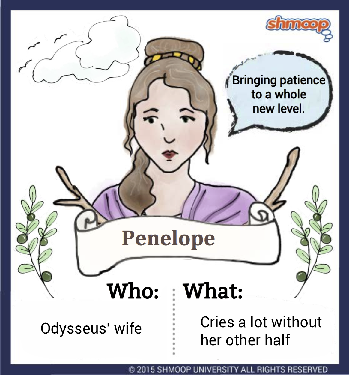 penelope in the odyssey click the character infographic to