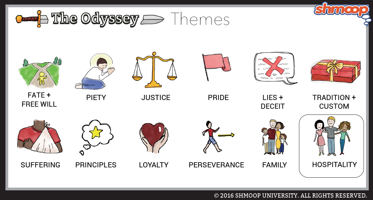 odyssey essay The major themes in the odyssey are especially significant because they serve to form the moral and ethical constitution of most of the characters the reader learns about the characters through the themes the more complicated a character is, the more he or she engages these major themes therefore.