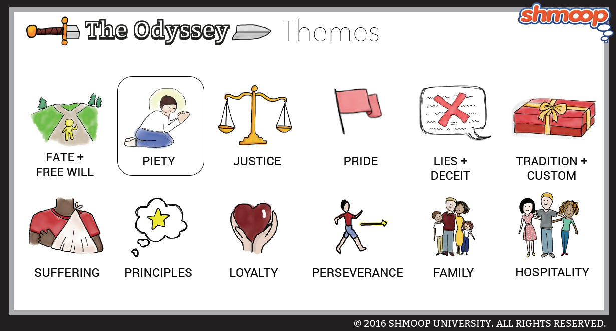 odyssey theme essay One of the themes of the odyssey is the development of telemachos from a dependent boy into a mature,  the discussion and essay topics can be expanded.