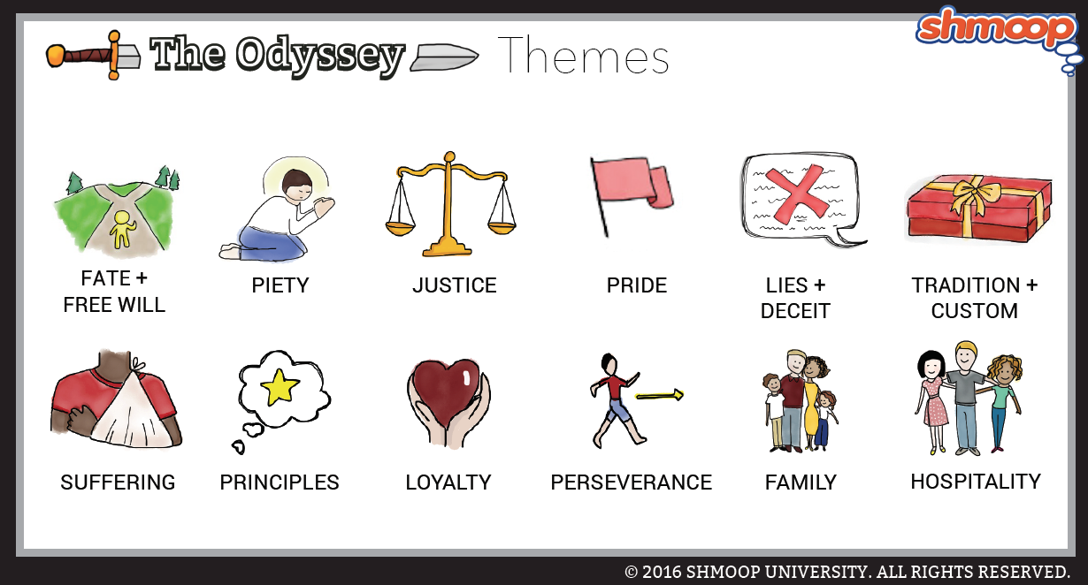 a summary of the odyssey Litcharts assigns a color and icon to each theme in the odyssey, which you can use to track the themes throughout the work fate, the gods, and free will piety, customs, and justice.