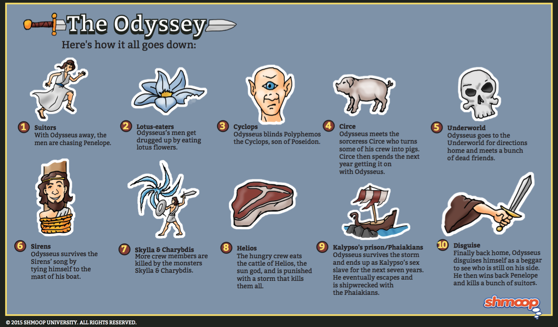 a character analysis of odysseus the hero of homers epic the odyssey The odyssey, odysseus character analysis  the good and bad  what is an epic hero homers' odyssey is about an epic hero named odysseus and his que.
