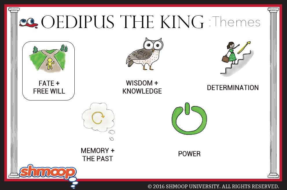 "the importance of fate and free will in oedipus the king by sophocles ""oedipus the king"" by sophocles and ""candide"" by voltaire are two different aspects of the same human question of predictability and fate sophocles tries."