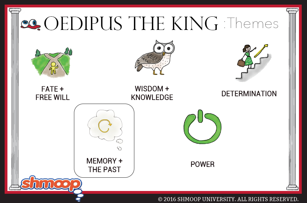 thesis about oedipus the king Source(s): oedipus the king by sophocles there once lived a man called oedipus rex you must have heard about his odd complex his name appears in freud's.