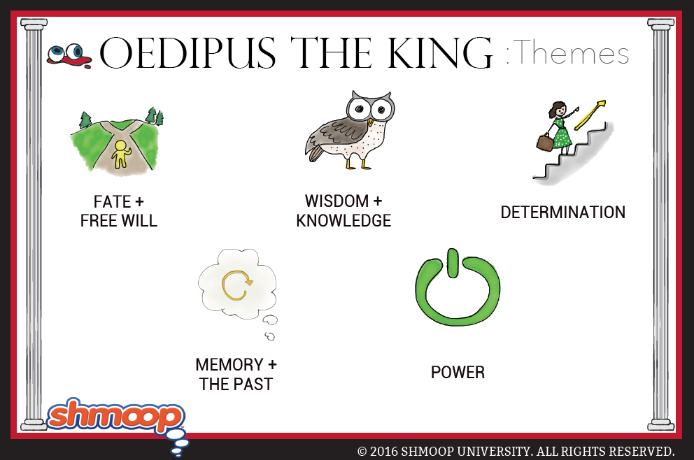 Oedipus the king analysis essay
